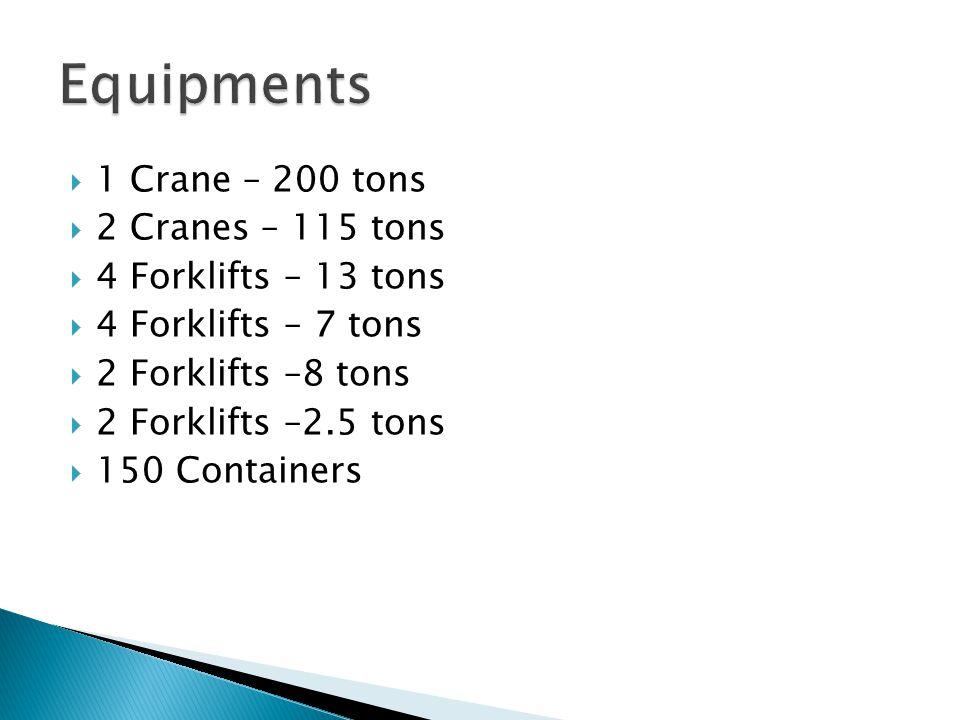  1 Crane – 200 tons  2 Cranes – 115 tons  4 Forklifts – 13 tons  4 Forklifts – 7 tons  2 Forklifts –8 tons  2 Forklifts –2.5 tons  150 Containers