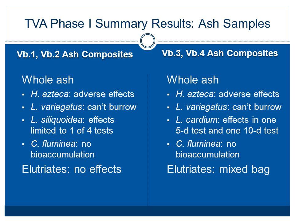 Vb.1, Vb.2 Ash Composites Vb.3, Vb.4 Ash Composites Whole ash  H.