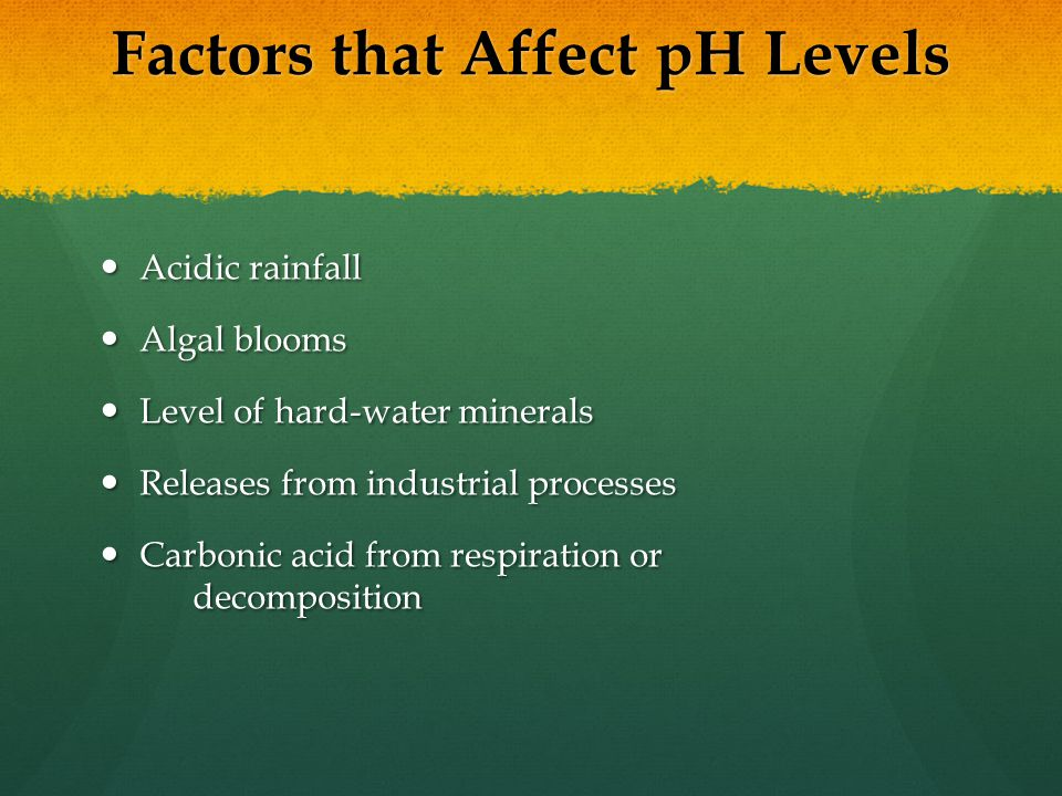 Factors that Affect pH Levels Acidic rainfall Acidic rainfall Algal blooms Algal blooms Level of hard-water minerals Level of hard-water minerals Releases from industrial processes Releases from industrial processes Carbonic acid from respiration or decomposition Carbonic acid from respiration or decomposition