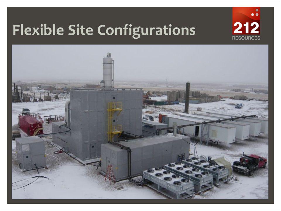 Flexible Site Configurations 12