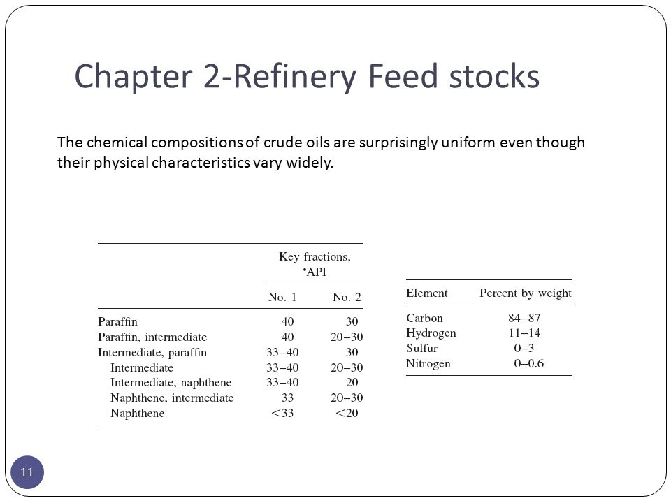 Chapter 2-Refinery Feed stocks The chemical compositions of crude oils are surprisingly uniform even though their physical characteristics vary widely