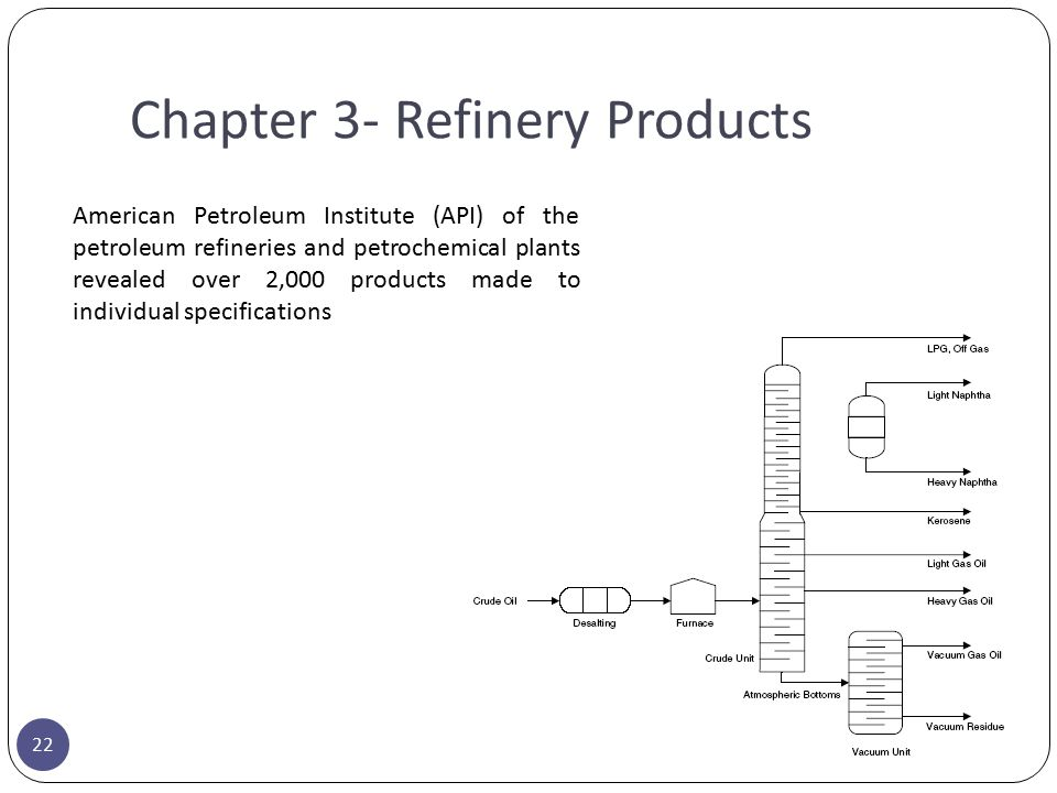 Chapter 3- Refinery Products American Petroleum Institute (API) of the petroleum refineries and petrochemical plants revealed over 2,000 products made