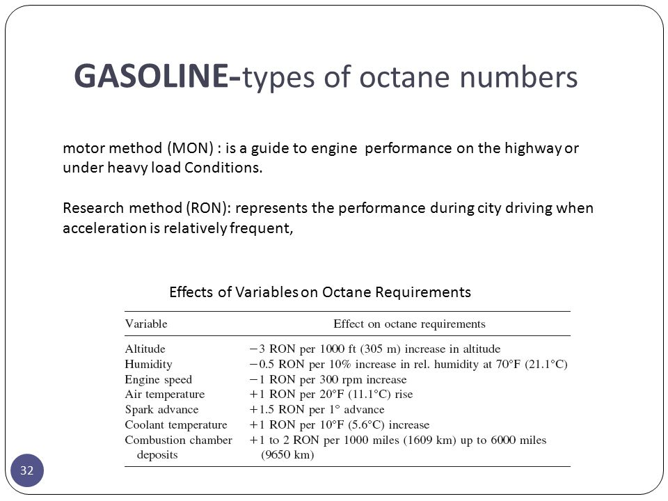 GASOLINE- types of octane numbers motor method (MON) : is a guide to engine performance on the highway or under heavy load Conditions. Research method