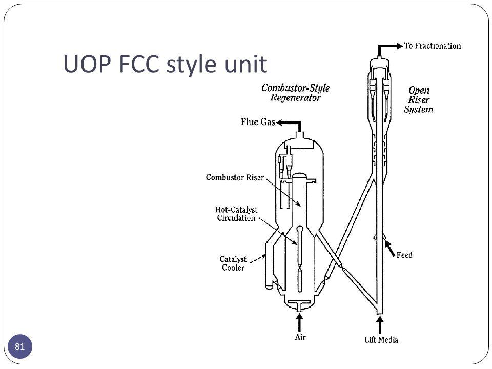 81 UOP FCC style unit