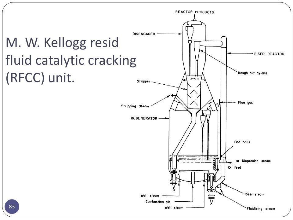 83 M. W. Kellogg resid fluid catalytic cracking (RFCC) unit.