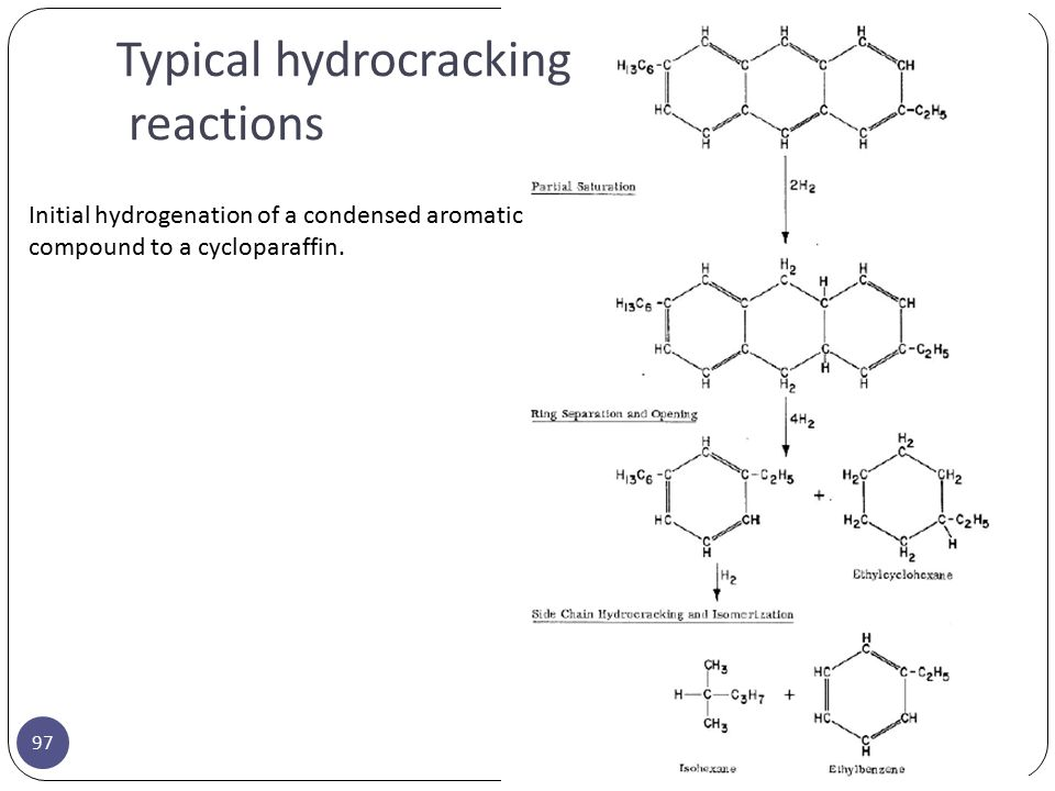 97 Typical hydrocracking reactions Initial hydrogenation of a condensed aromatic compound to a cycloparaffin.