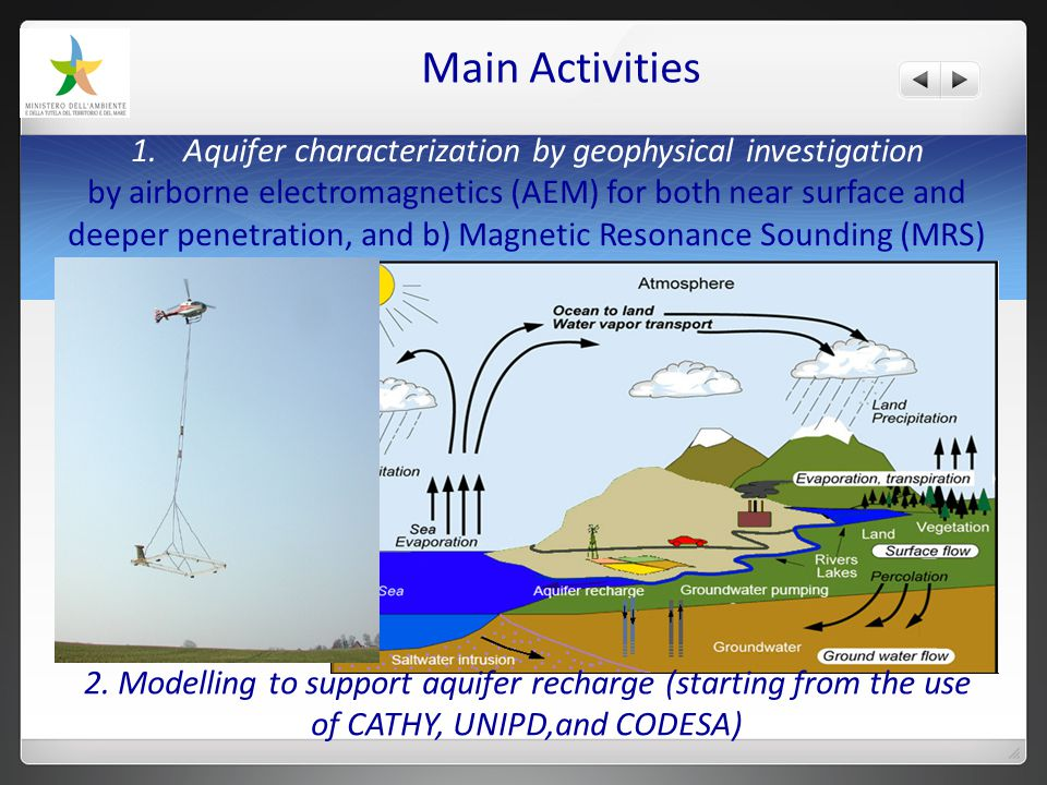 1.Aquifer characterization by geophysical investigation by airborne electromagnetics (AEM) for both near surface and deeper penetration, and b) Magnetic Resonance Sounding (MRS) 2.