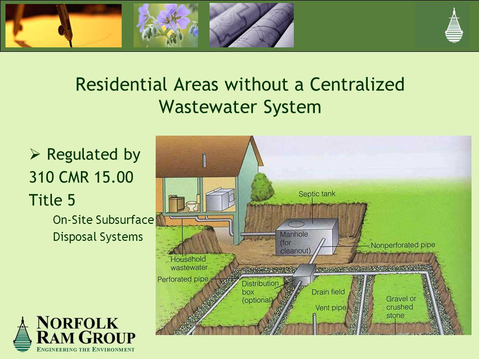 Residential Areas without a Centralized Wastewater System  Regulated by 310 CMR 15.00 Title 5 On-Site Subsurface Disposal Systems