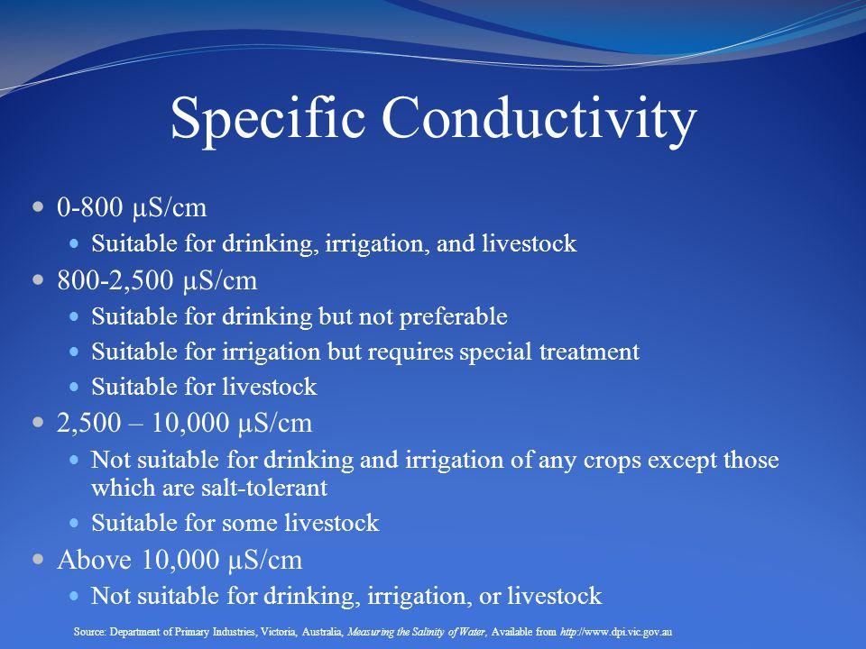 Specific Conductivity 0-800 µS/cm Suitable for drinking, irrigation, and livestock 800-2,500 µS/cm Suitable for drinking but not preferable Suitable f