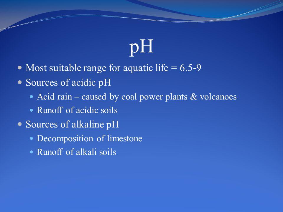 pH Most suitable range for aquatic life = 6.5-9 Sources of acidic pH Acid rain – caused by coal power plants & volcanoes Runoff of acidic soils Source
