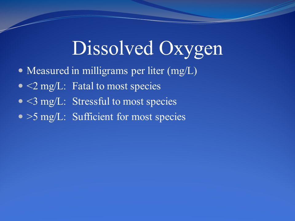 Dissolved Oxygen Measured in milligrams per liter (mg/L) <2 mg/L: Fatal to most species <3 mg/L: Stressful to most species >5 mg/L: Sufficient for mos
