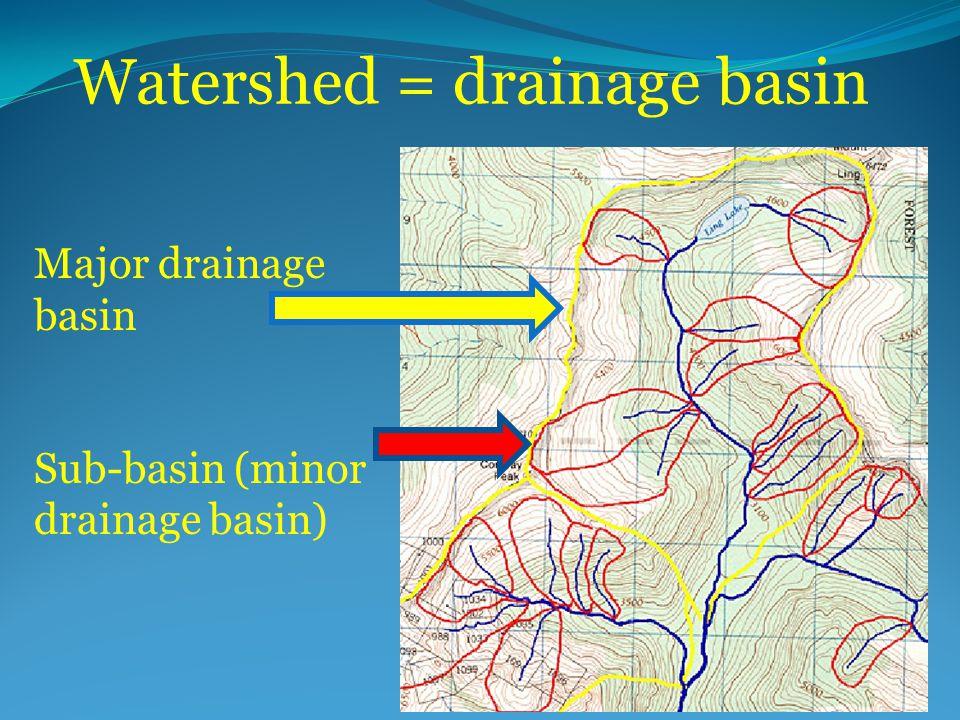 Watershed = drainage basin Major drainage basin Sub-basin (minor drainage basin)