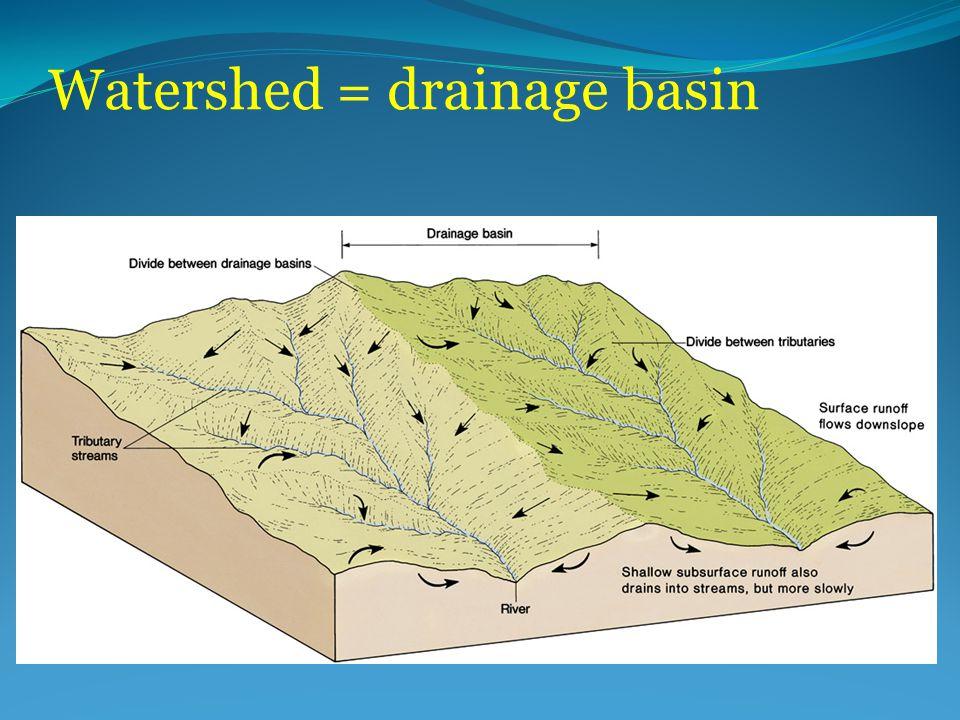 Watershed = drainage basin