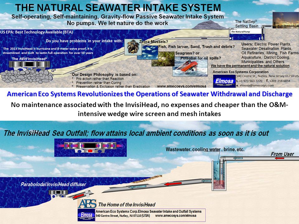 American Eco Systems Revolutionizes the Operations of Seawater Withdrawal and Discharge No maintenance associated with the InvisiHead, no expenses and