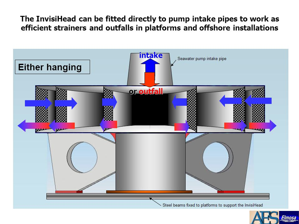 The InvisiHead can be fitted directly to pump intake pipes to work as efficient strainers and outfalls in platforms and offshore installations Either
