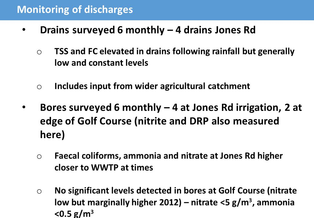 Monitoring of discharges Drains surveyed 6 monthly – 4 drains Jones Rd o TSS and FC elevated in drains following rainfall but generally low and constant levels o Includes input from wider agricultural catchment Bores surveyed 6 monthly – 4 at Jones Rd irrigation, 2 at edge of Golf Course (nitrite and DRP also measured here) o Faecal coliforms, ammonia and nitrate at Jones Rd higher closer to WWTP at times o No significant levels detected in bores at Golf Course (nitrate low but marginally higher 2012) – nitrate <5 g/m 3, ammonia <0.5 g/m 3