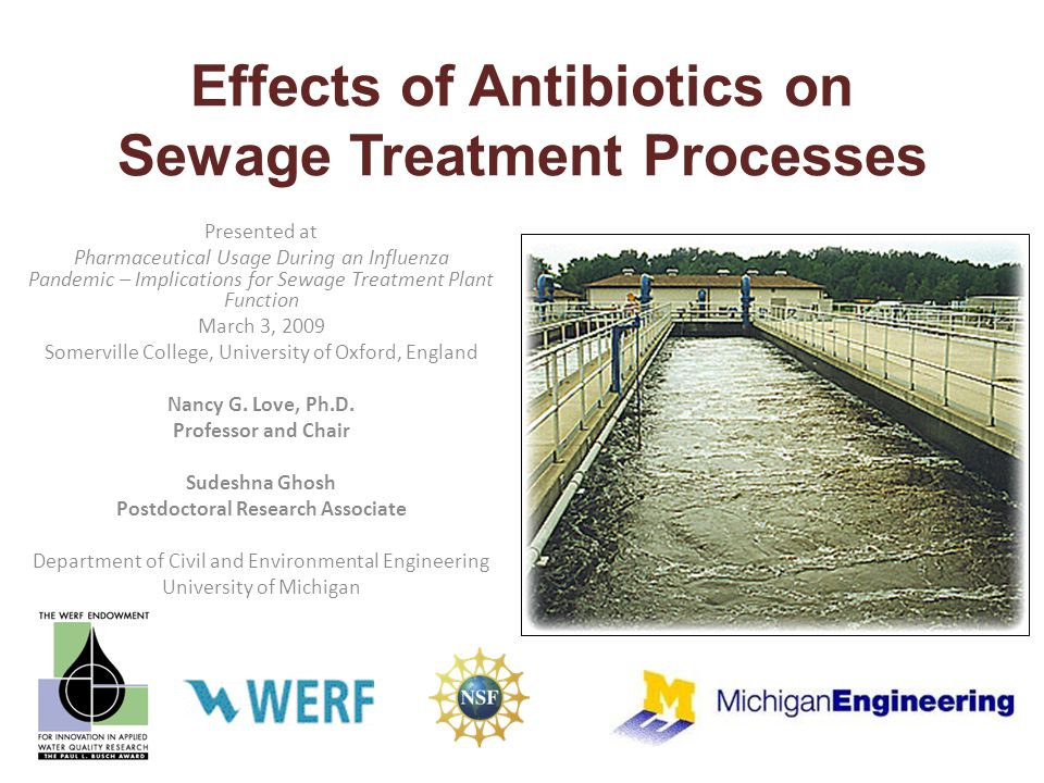 Effects of Antibiotics on Sewage Treatment Processes Presented at Pharmaceutical Usage During an Influenza Pandemic – Implications for Sewage Treatmen