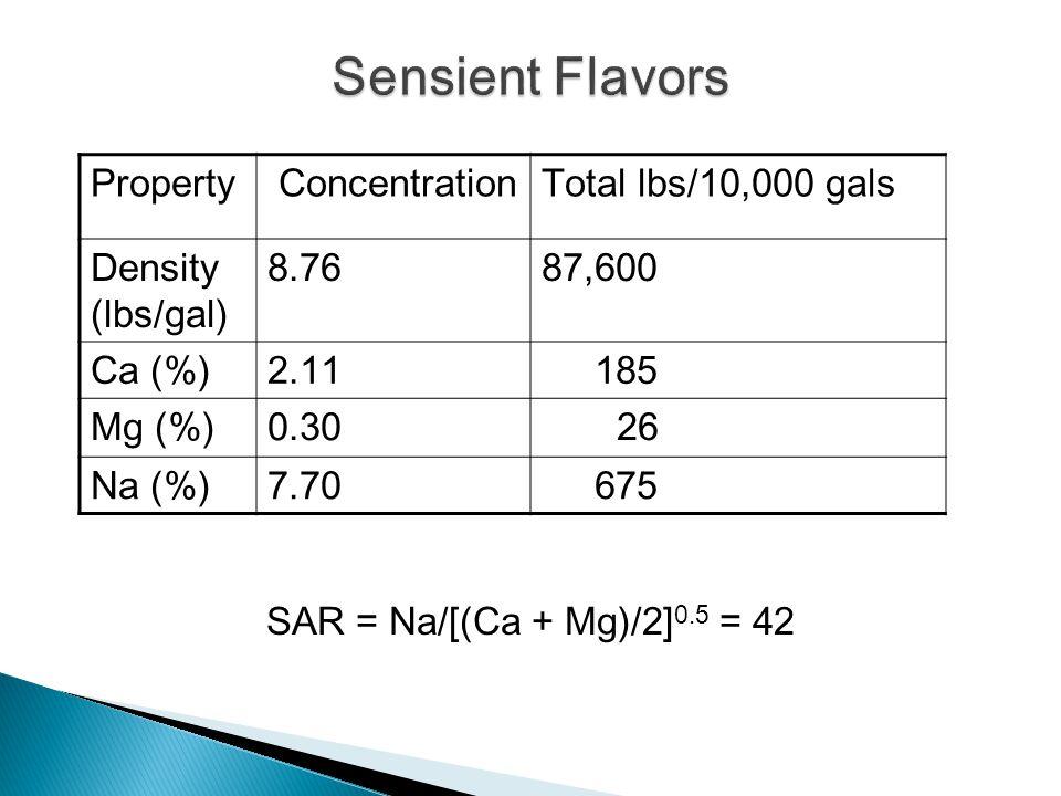 Property ConcentrationTotal lbs/10,000 gals Density (lbs/gal) 8.7687,600 Ca (%)2.11 185 Mg (%)0.30 26 Na (%)7.70 675 SAR = Na/[(Ca + Mg)/2] 0.5 = 42