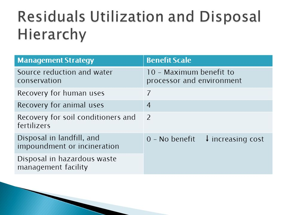 Management StrategyBenefit Scale Source reduction and water conservation 10 – Maximum benefit to processor and environment Recovery for human uses7 Re