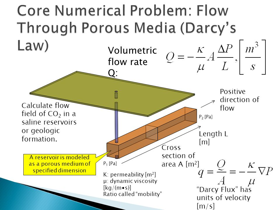 Calculate flow field of CO 2 in a saline reservoirs or geologic formation. A reservoir is modeled as a porous medium of specified dimension Length L [