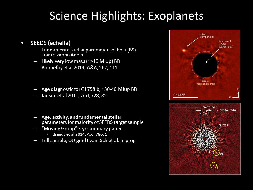 Science Highlights: Exoplanets SEEDS (echelle) – Fundamental stellar parameters of host (B9) star to kappa And b – Likely very low mass (~>10 MJup) BD – Bonnefoy et al 2014, A&A, 562, 111 – Age diagnostic for GJ 758 b, ~30-40 MJup BD – Janson et al 2011, ApJ, 728, 85 – Age, activity, and fundamental stellar parameters for majority of SEEDS target sample – Moving Group 3-yr summary paper Brandt et al 2014, ApJ, 786, 1 – Full sample, OU grad Evan Rich et al.