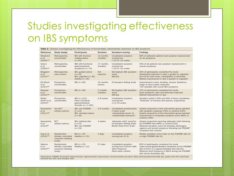 Studies investigating effectiveness on IBS symptoms