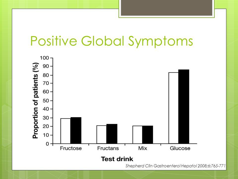 Positive Global Symptoms Shepherd Clin Gastroenterol Hepatol 2008;6:765-771