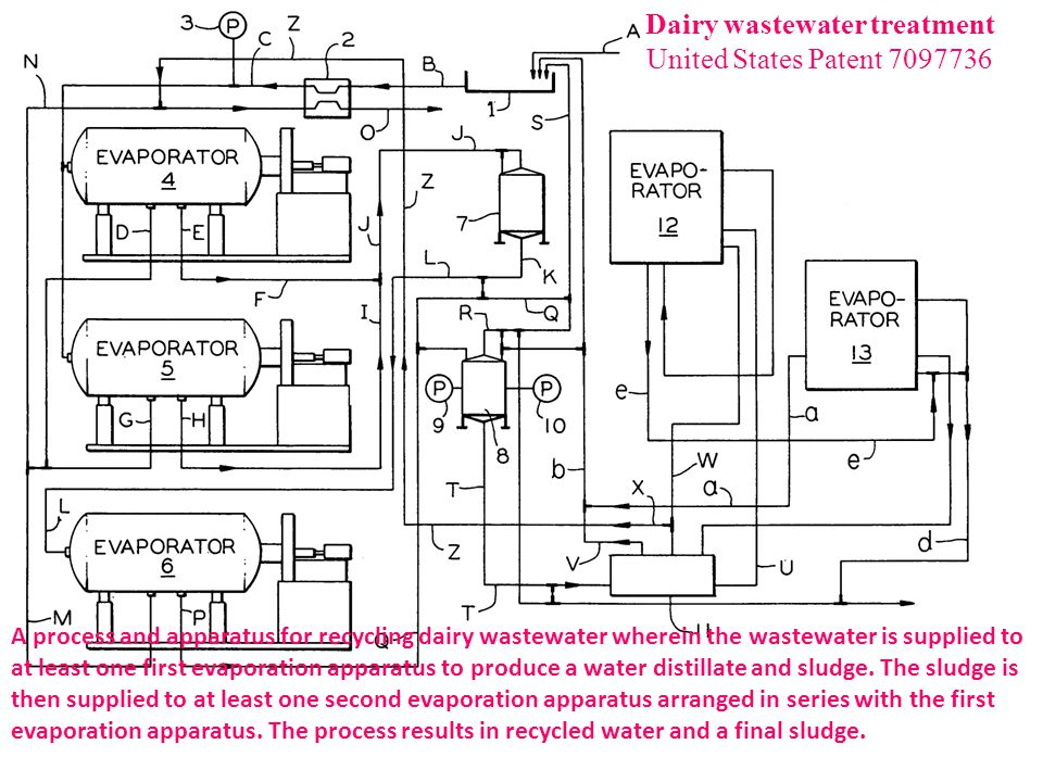 Dairy wastewater treatment United States Patent 7097736 A process and apparatus for recycling dairy wastewater wherein the wastewater is supplied to a
