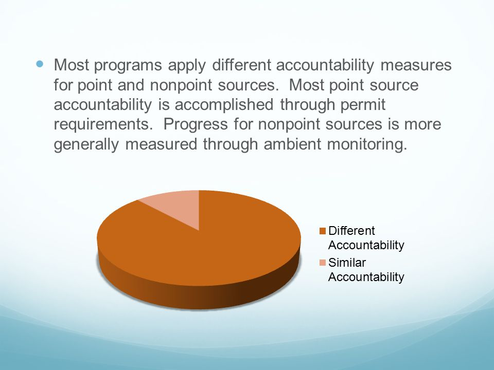 Most programs apply different accountability measures for point and nonpoint sources.