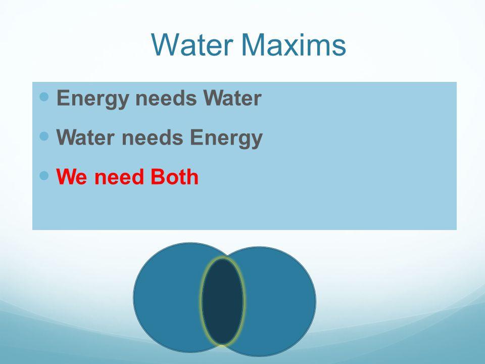 Water Maxims Energy needs Water Water needs Energy We need Both