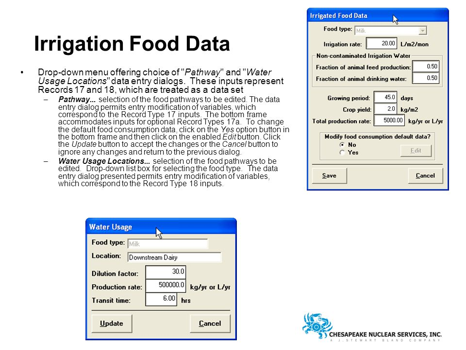 Irrigation Food Data Drop-down menu offering choice of Pathway and Water Usage Locations data entry dialogs.