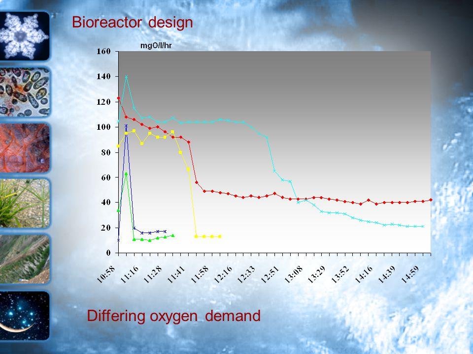 Bioreactor design Differing oxygen demand