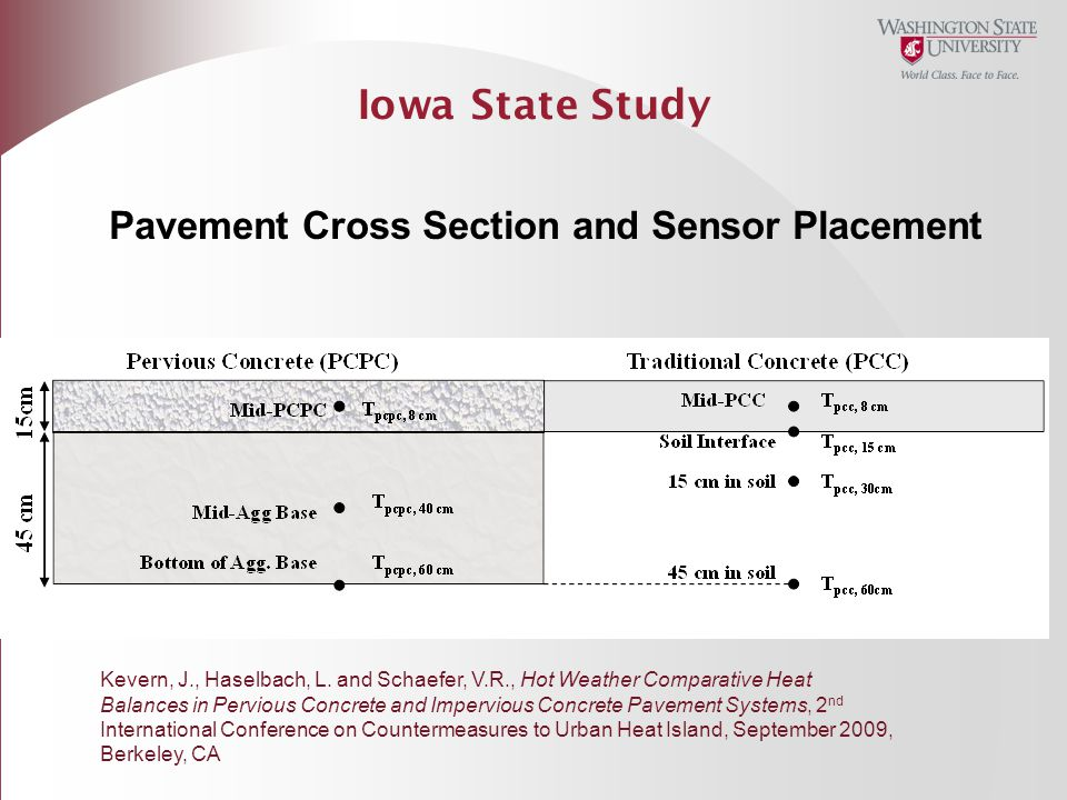 Iowa State Study Pavement Cross Section and Sensor Placement Kevern, J., Haselbach, L. and Schaefer, V.R., Hot Weather Comparative Heat Balances in Pe