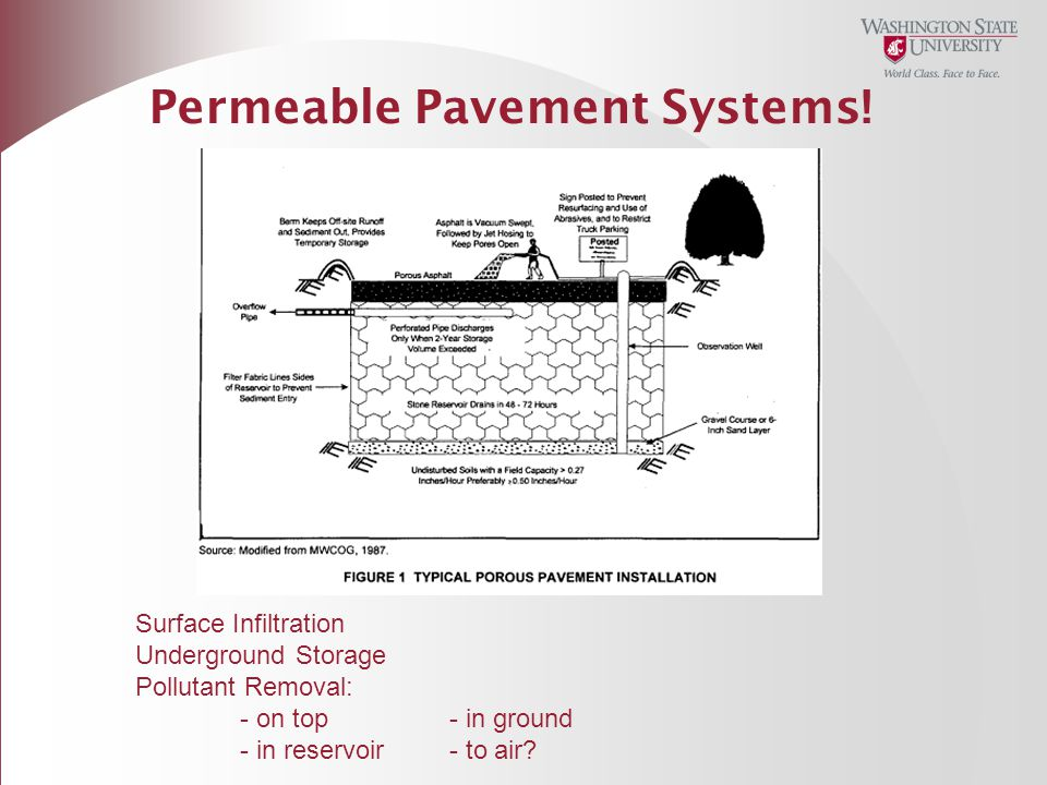 Permeable Pavement Systems! Surface Infiltration Underground Storage Pollutant Removal: - on top- in ground - in reservoir- to air?