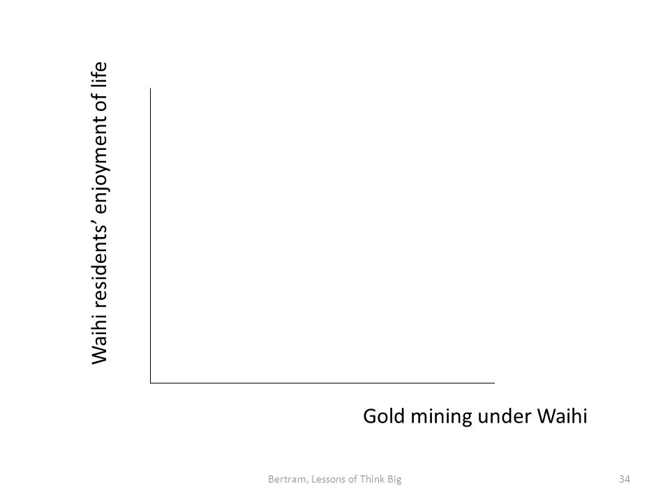 Bertram, Lessons of Think Big34 Waihi residents' enjoyment of life Gold mining under Waihi