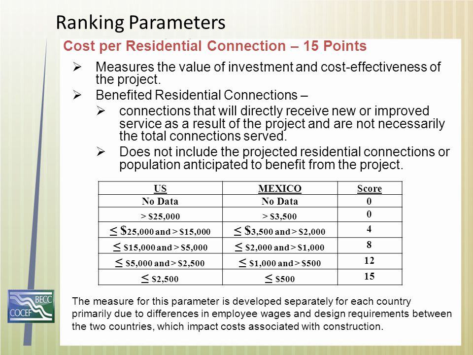 Ranking Parameters  Measures the value of investment and cost-effectiveness of the project.
