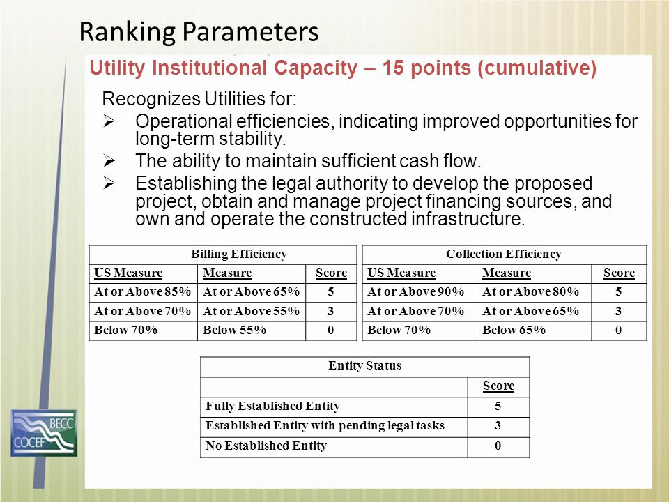 Ranking Parameters Utility Institutional Capacity – 15 points (cumulative) Recognizes Utilities for:  Operational efficiencies, indicating improved opportunities for long-term stability.