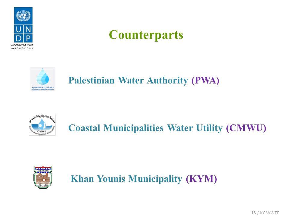 Palestinian Water Authority (PWA) Coastal Municipalities Water Utility (CMWU) Khan Younis Municipality (KYM) Counterparts Empowered lives. Resilient n