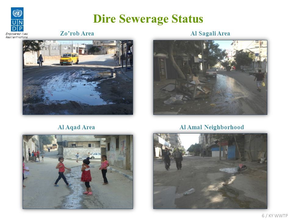 Zo'rob Area Dire Sewerage Status Empowered lives. Resilient nations.