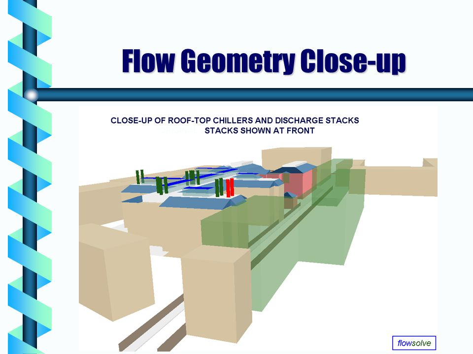 Flow Geometry Close-up