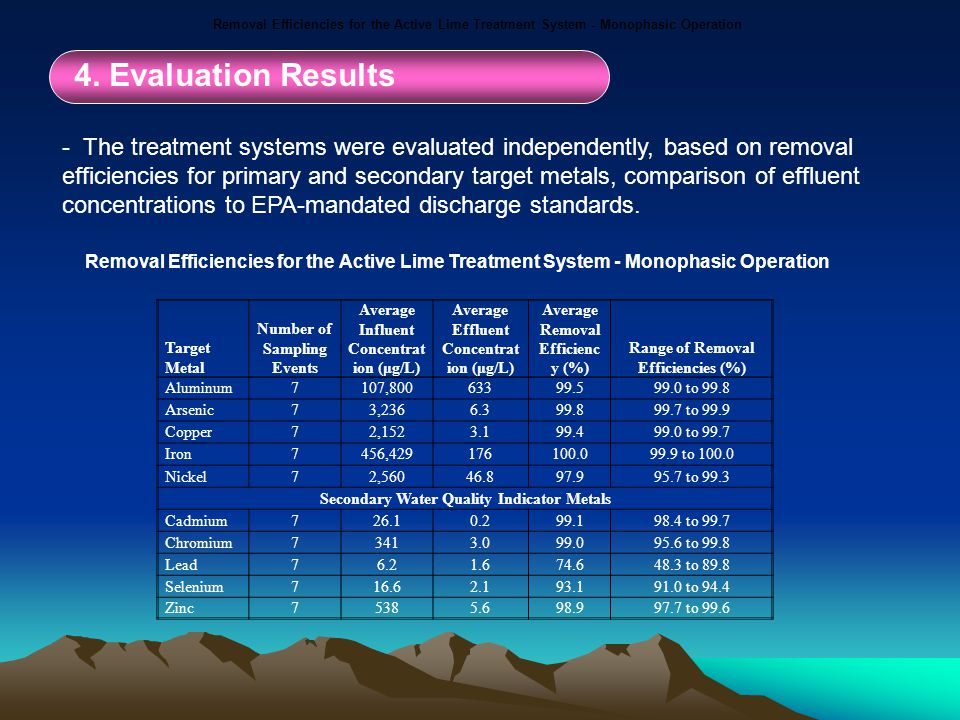 4. Evaluation Results - The treatment systems were evaluated independently, based on removal efficiencies for primary and secondary target metals, com