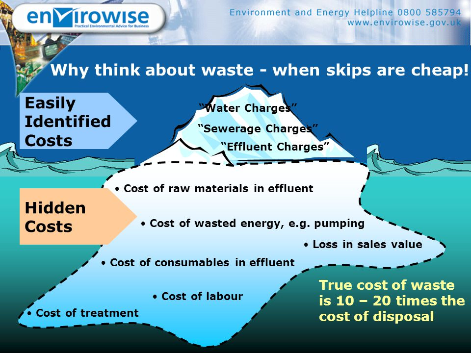 Easily Identified Costs Hidden Costs Why think about waste - when skips are cheap.