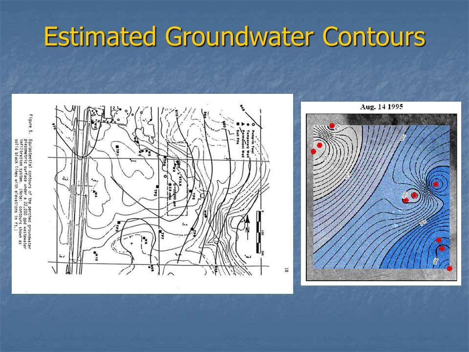 Estimated Groundwater Contours