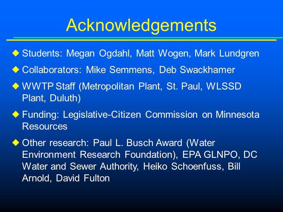  Students: Megan Ogdahl, Matt Wogen, Mark Lundgren  Collaborators: Mike Semmens, Deb Swackhamer  WWTP Staff (Metropolitan Plant, St.