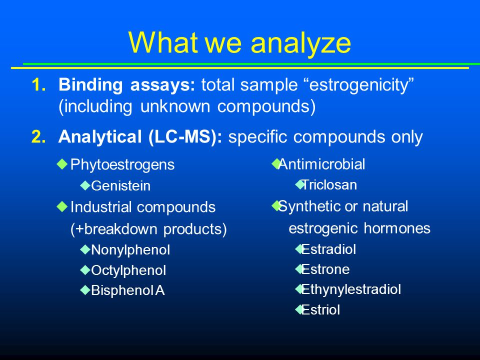 What we analyze 1.Binding assays: total sample estrogenicity (including unknown compounds) 2.Analytical (LC-MS): specific compounds only  Phytoestrogens  Genistein  Industrial compounds (+breakdown products)  Nonylphenol  Octylphenol  Bisphenol A  Antimicrobial  Triclosan  Synthetic or natural estrogenic hormones  Estradiol  Estrone  Ethynylestradiol  Estriol
