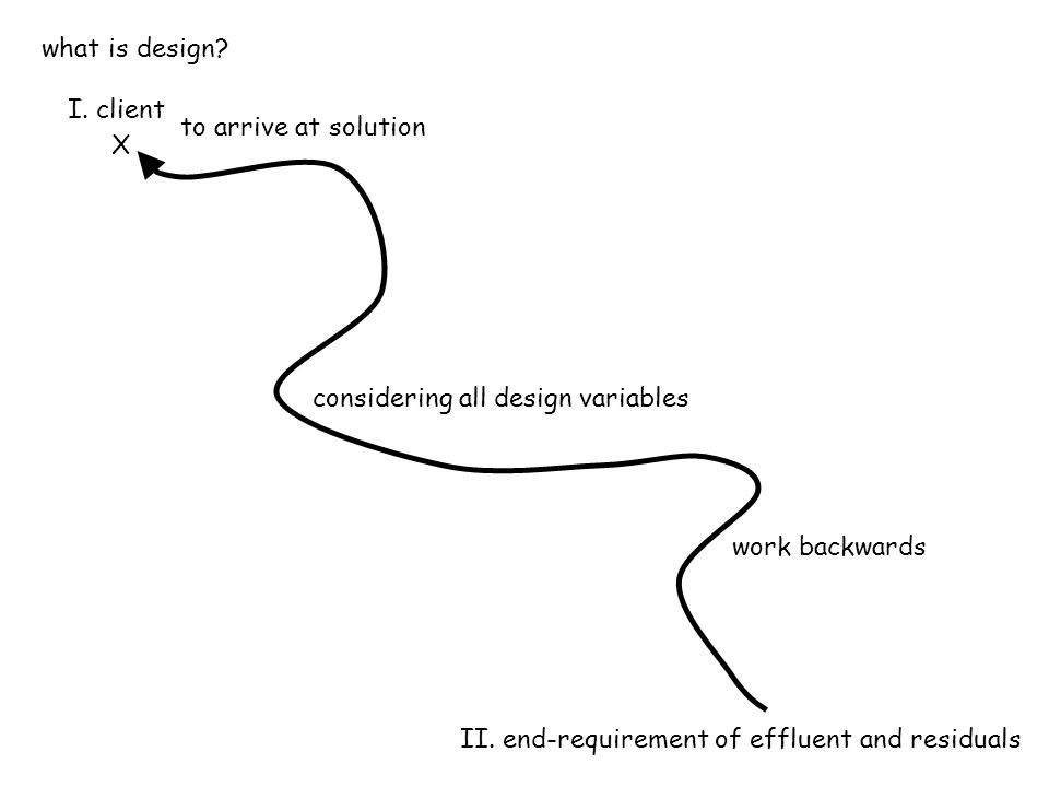 what is design? I. client II. end-requirement of effluent and residuals X work backwards considering all design variables to arrive at solution