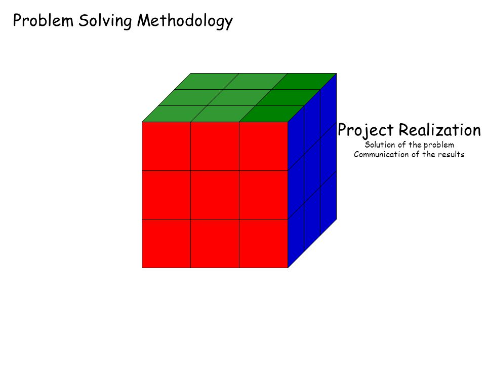 Project Realization Solution of the problem Communication of the results