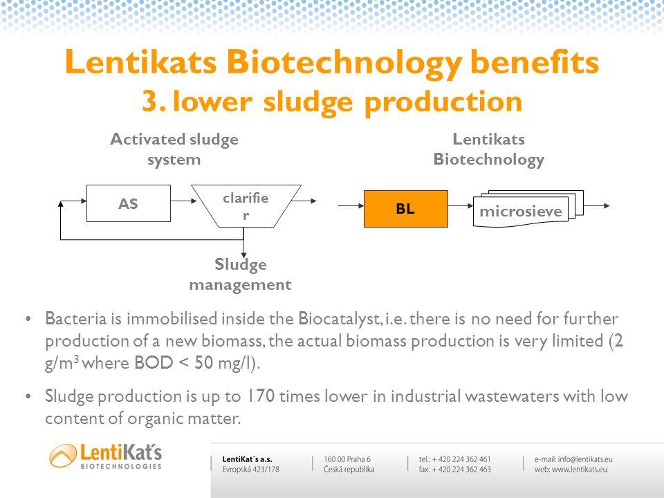 microsieve Lentikats Biotechnology benefits 3. lower sludge production AS clarifie r Sludge management Activated sludge system BL Lentikats Biotechnol