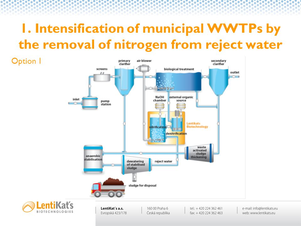 1. Intensification of municipal WWTPs by the removal of nitrogen from reject water Option 1
