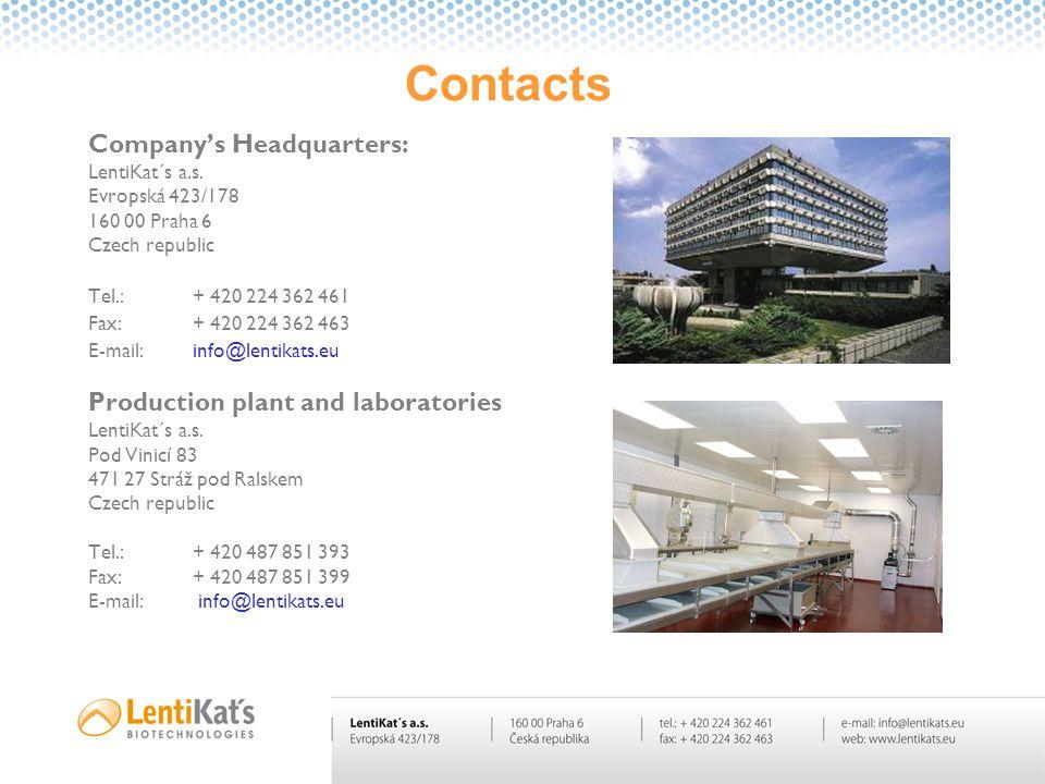 Contacts Company's Headquarters: LentiKat´s a.s. Evropská 423/178 160 00 Praha 6 Czech republic Tel.:+ 420 224 362 461 Fax:+ 420 224 362 463 E-mail:in
